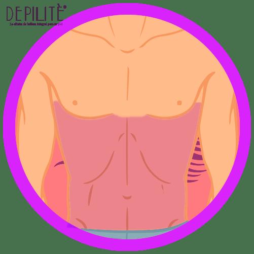 depilación láser en abdomen completo hombre