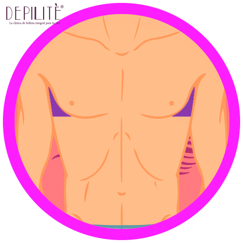 depilación láser en axilas hombre