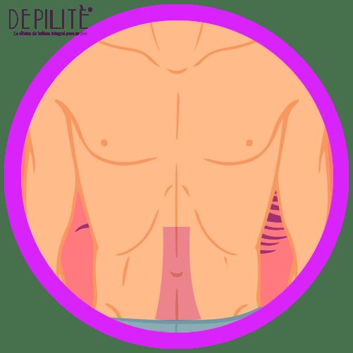 depilación láser en linea inferior hombre