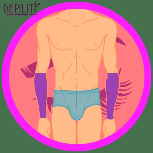 depilación láser en medio brazo inferior hombre