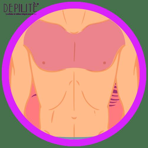 depilación láser en pecho hombre